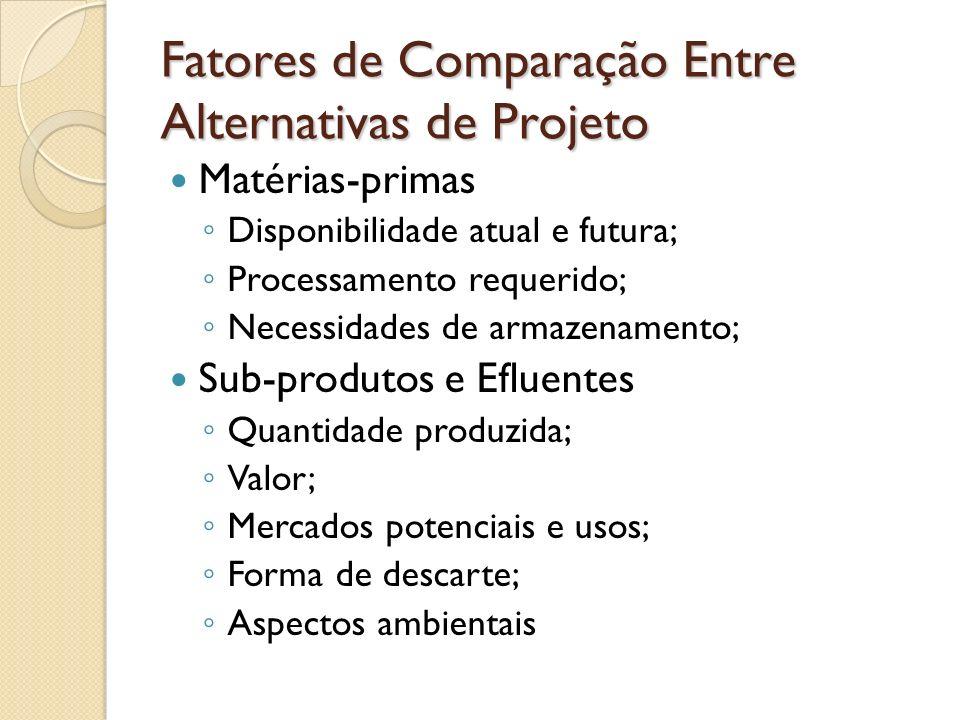 Matérias-primas Disponibilidade atual e futura; Processamento requerido; Necessidades de armazenamento; Sub-produtos e Efluentes Quantidade produzida;