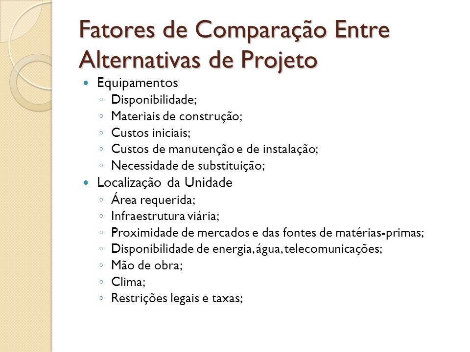 Equipamentos Disponibilidade; Materiais de construção; Custos iniciais; Custos de manutenção e de instalação; Necessidade de substituição; Localização