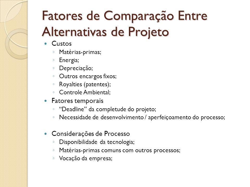 Custos Matérias-primas; Energia; Depreciação; Outros encargos fixos; Royalties (patentes); Controle Ambiental; Fatores temporais Deadline da completud