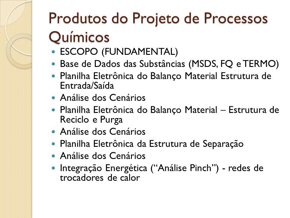Produtos do Projeto de Processos Químicos ESCOPO (FUNDAMENTAL) Base de Dados das Substâncias (MSDS, FQ e TERMO) Planilha Eletrônica do Balanço Materia
