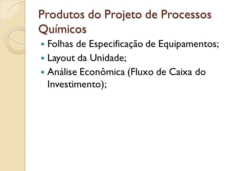 Produtos do Projeto de Processos Químicos Folhas de Especificação de Equipamentos; Layout da Unidade; Análise Econômica (Fluxo de Caixa do Investiment
