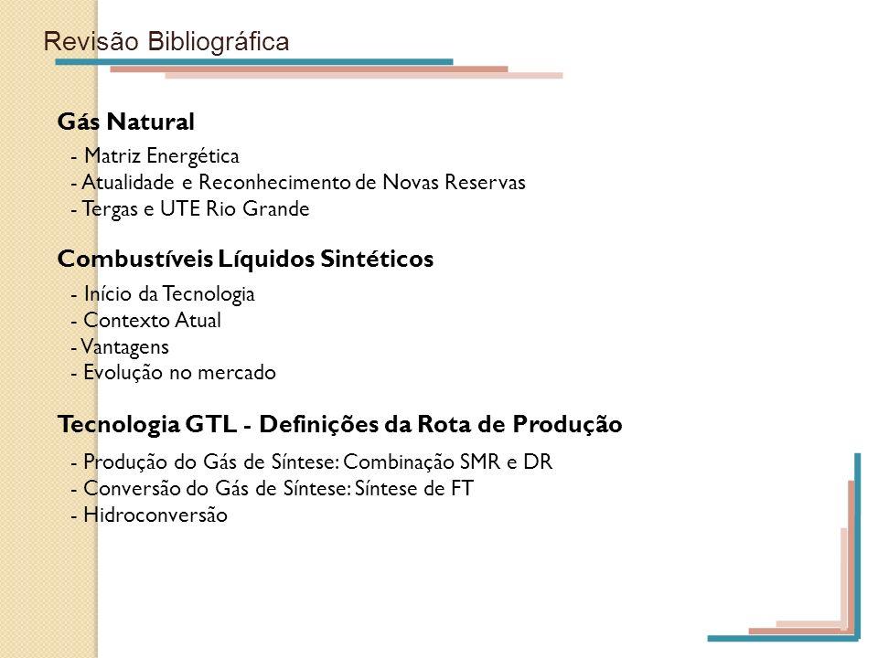Revisão Bibliográfica Gás Natural - Matriz Energética - Atualidade e Reconhecimento de Novas Reservas - Tergas e UTE Rio Grande Combustíveis Líquidos