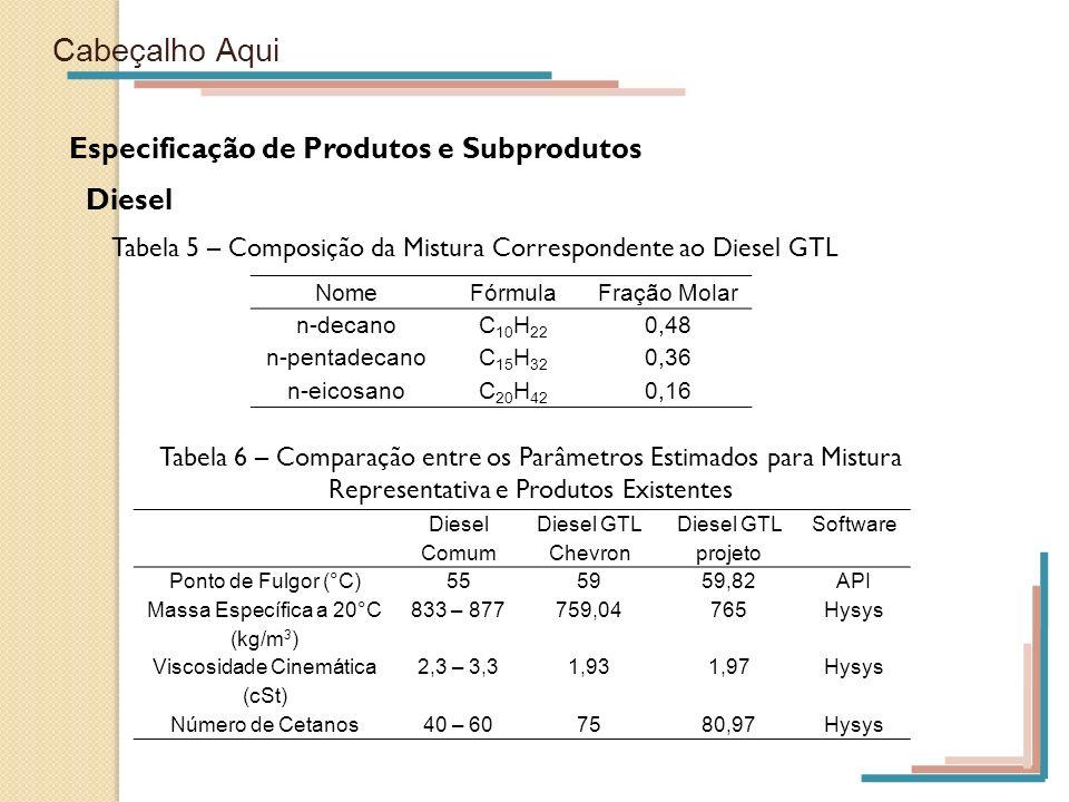Cabeçalho Aqui Especificação de Produtos e Subprodutos Diesel Tabela 5 – Composição da Mistura Correspondente ao Diesel GTL NomeFórmulaFração Molar n-