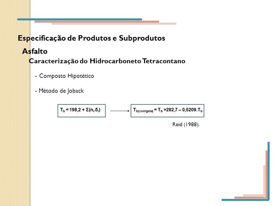 Especificação de Produtos e Subprodutos Asfalto Caracterização do Hidrocarboneto Tetracontano - Composto Hipotético - Método de Joback Reid (1988).
