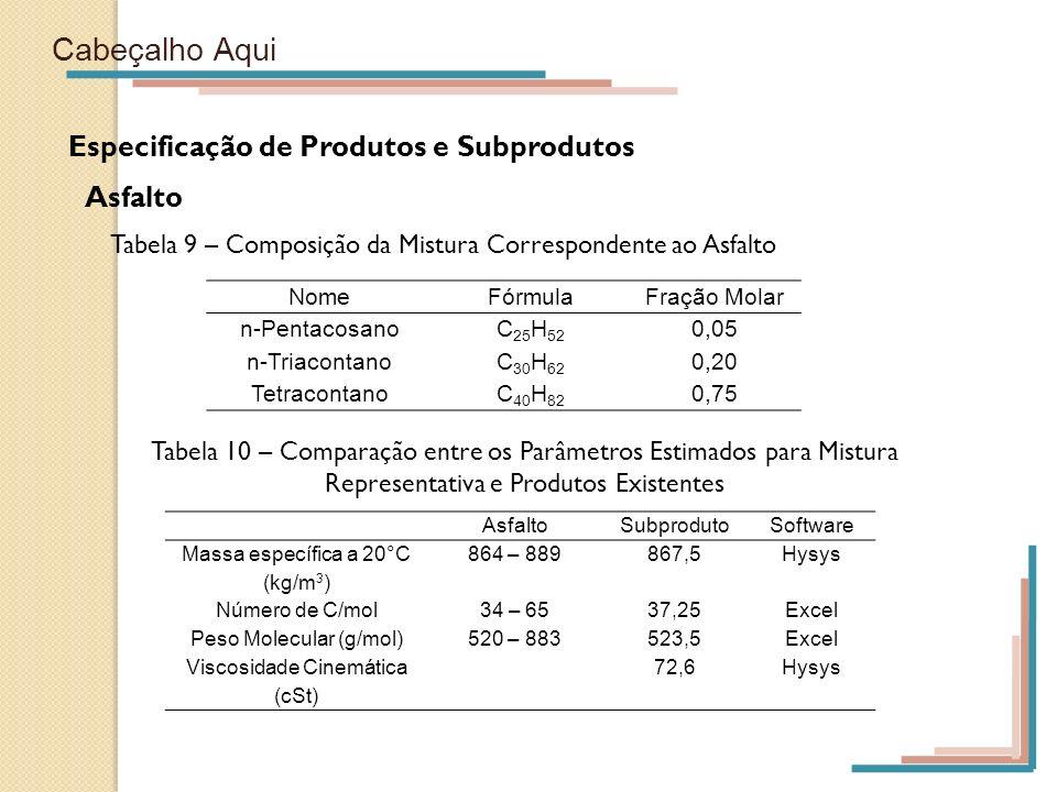 Cabeçalho Aqui Especificação de Produtos e Subprodutos Asfalto Tabela 9 – Composição da Mistura Correspondente ao Asfalto Tabela 10 – Comparação entre