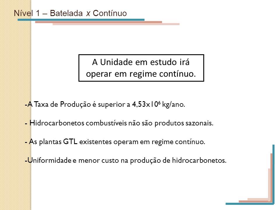 Nível 1 – Batelada x Contínuo -A Taxa de Produção é superior a 4,53x10 6 kg/ano. - Hidrocarbonetos combustíveis não são produtos sazonais. - As planta