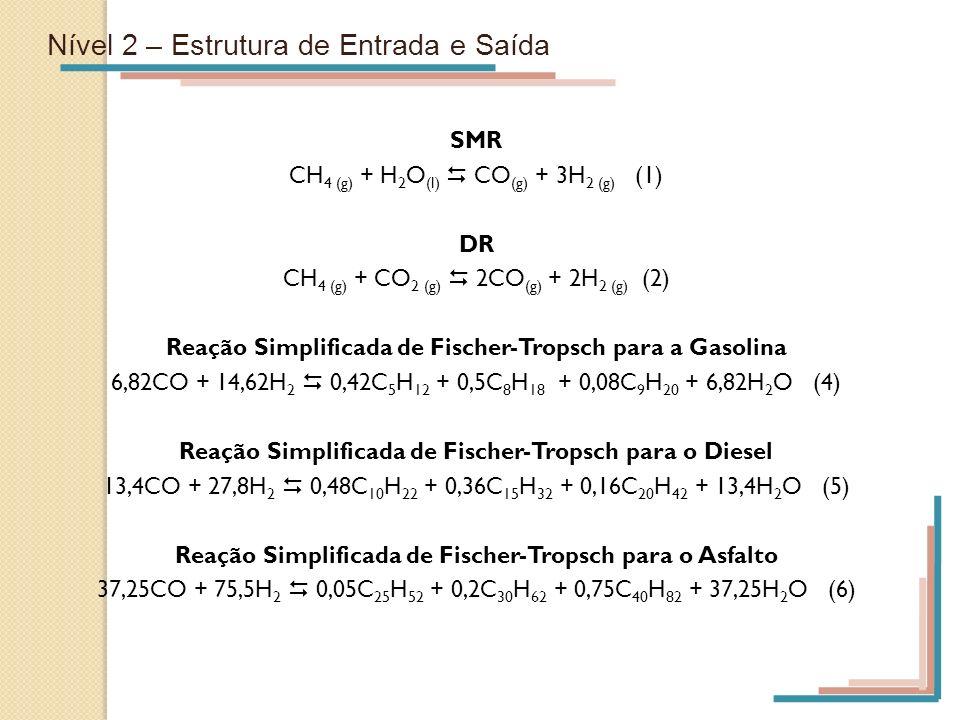 Nível 2 – Estrutura de Entrada e Saída SMR CH 4 (g) + H 2 O (l) CO (g) + 3H 2 (g) (1) DR CH 4 (g) + CO 2 (g) 2CO (g) + 2H 2 (g) (2) Reação Simplificad