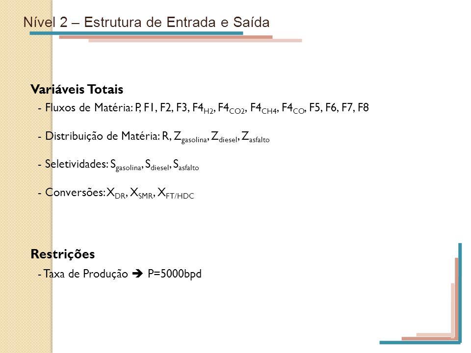 Nível 2 – Estrutura de Entrada e Saída Variáveis Totais - Fluxos de Matéria: P, F1, F2, F3, F4 H2, F4 CO2, F4 CH4, F4 CO, F5, F6, F7, F8 - Distribuiçã