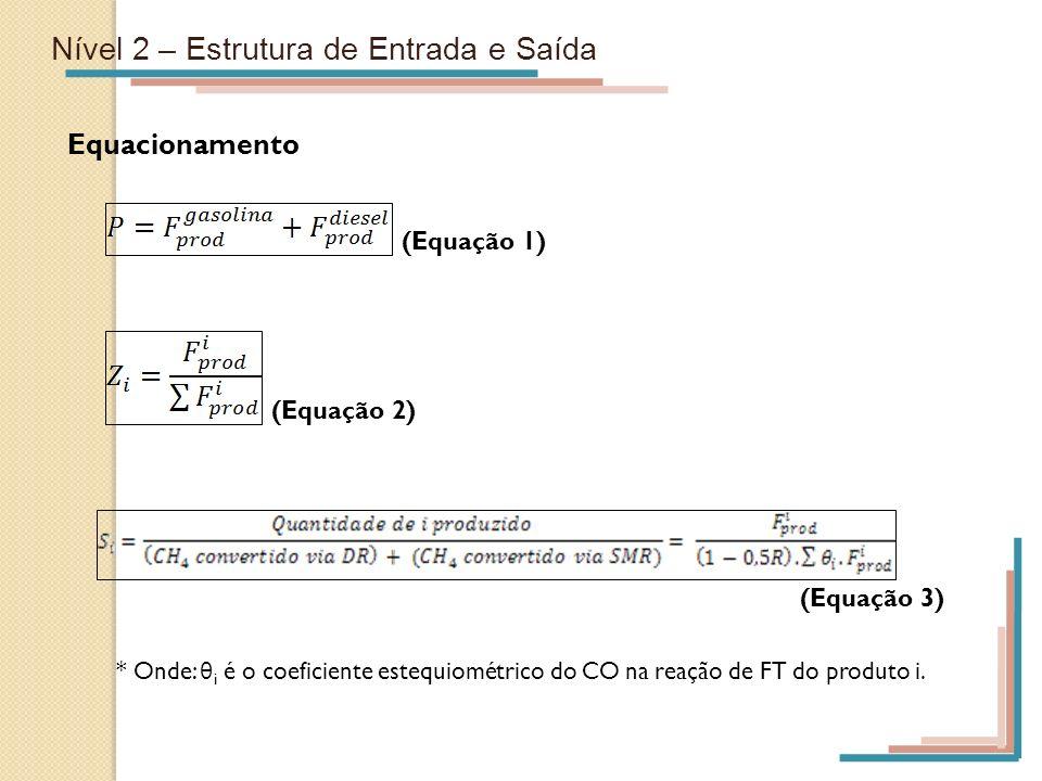 Nível 2 – Estrutura de Entrada e Saída Equacionamento (Equação 1) (Equação 2) (Equação 3) * Onde: θ i é o coeficiente estequiométrico do CO na reação
