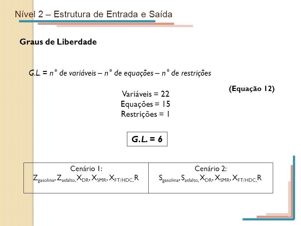 Nível 2 – Estrutura de Entrada e Saída Graus de Liberdade G.L. = n° de variáveis – n° de equações – n° de restrições Variáveis = 22 Equações = 15 Rest