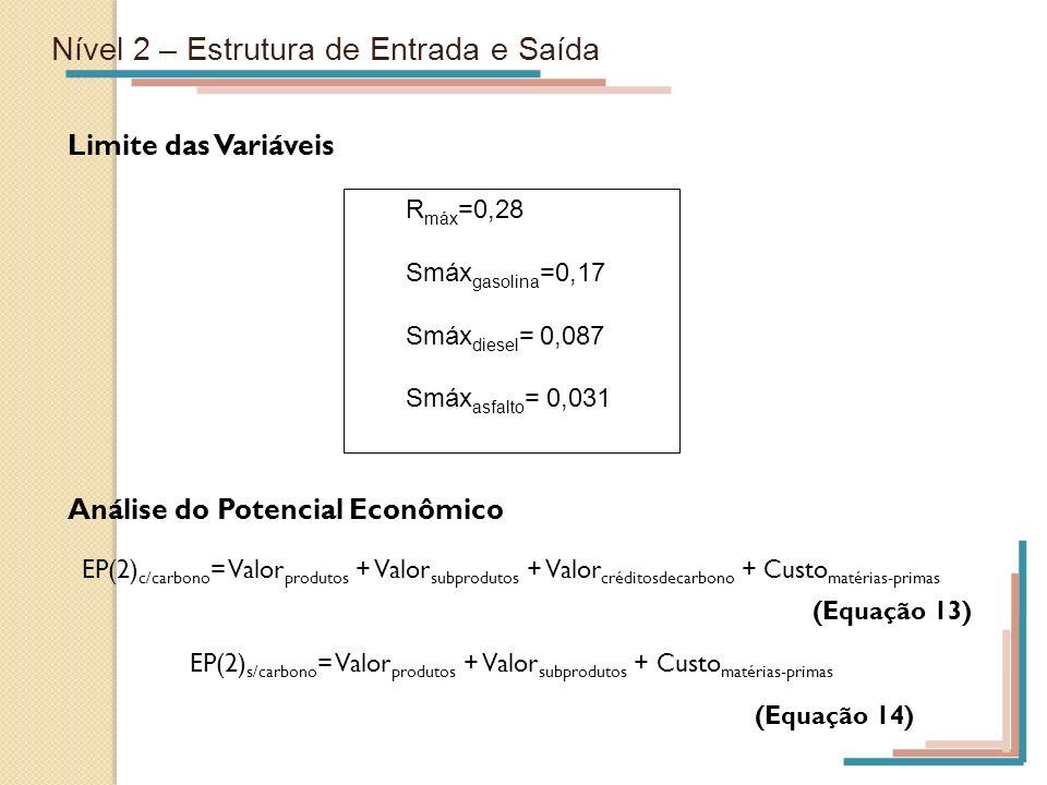 Nível 2 – Estrutura de Entrada e Saída Limite das Variáveis R máx =0,28 Smáx gasolina =0,17 Smáx diesel = 0,087 Smáx asfalto = 0,031 Análise do Potenc