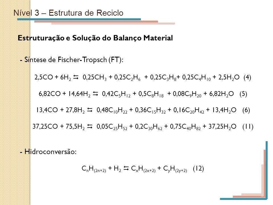 Nível 3 – Estrutura de Reciclo Estruturação e Solução do Balanço Material - Síntese de Fischer-Tropsch (FT): 2,5CO + 6H 2 0,25CH 3 + 0,25C 2 H 6 + 0,2