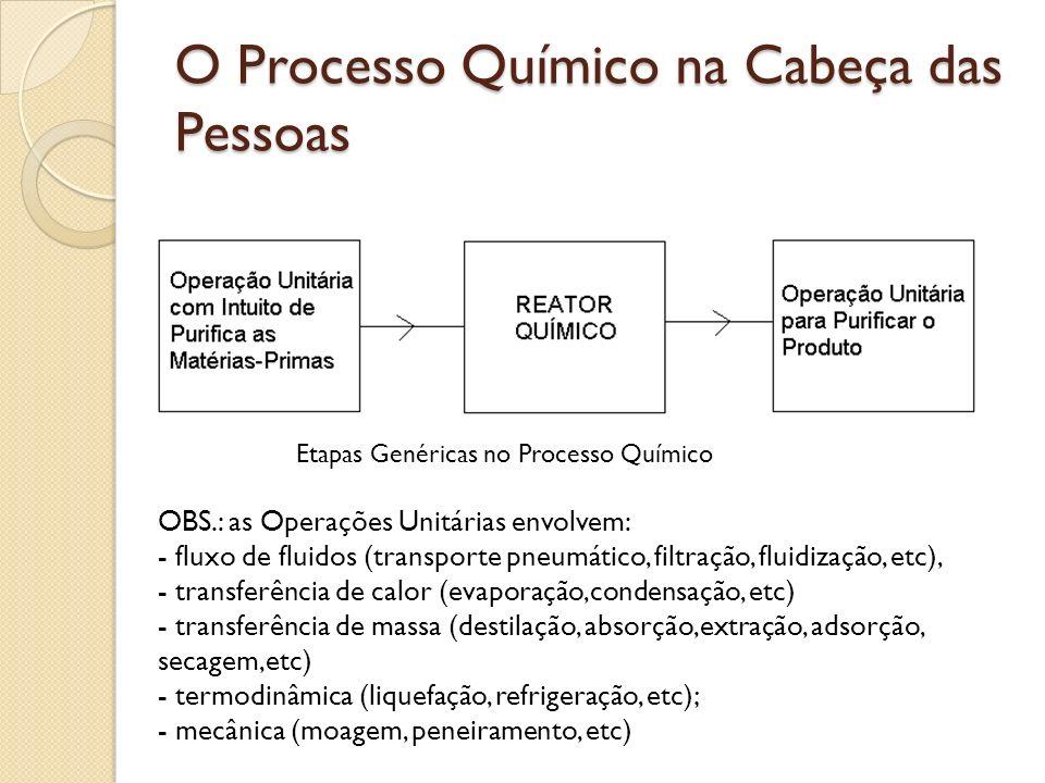 O Processo Químico na Cabeça das Pessoas Etapas Genéricas no Processo Químico OBS.: as Operações Unitárias envolvem: - fluxo de fluidos (transporte pn