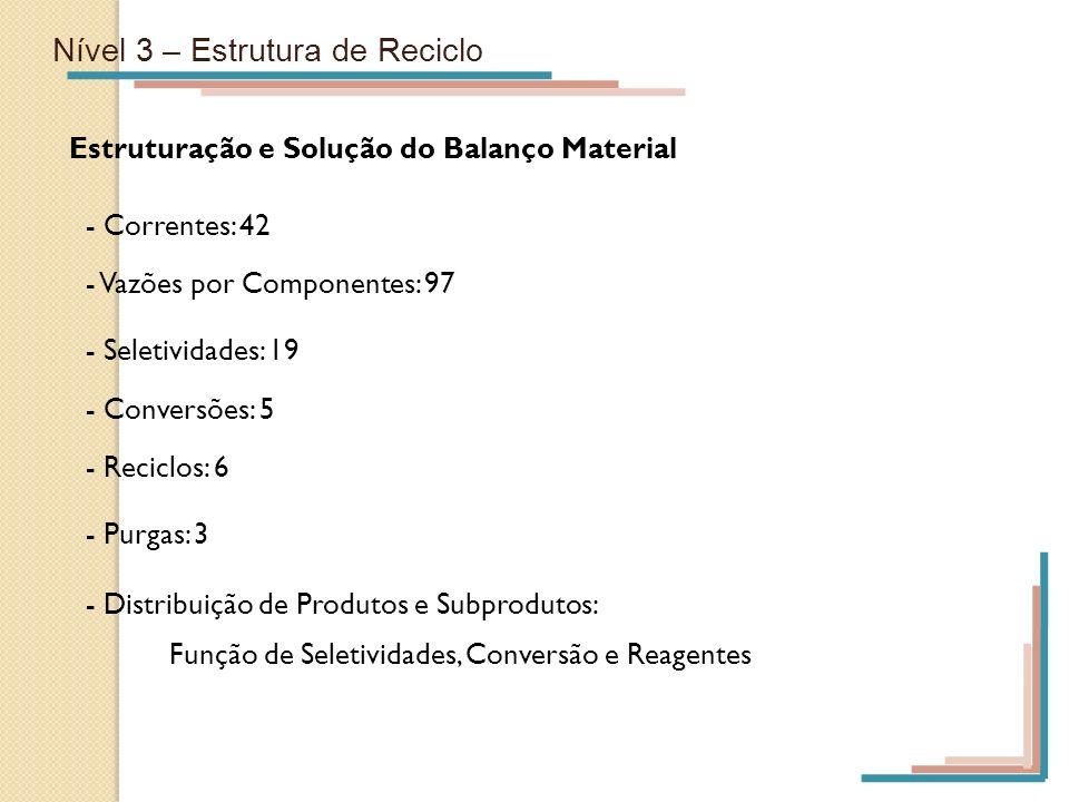 Nível 3 – Estrutura de Reciclo Estruturação e Solução do Balanço Material - Correntes: 42 - Vazões por Componentes: 97 - Seletividades: 19 - Conversõe