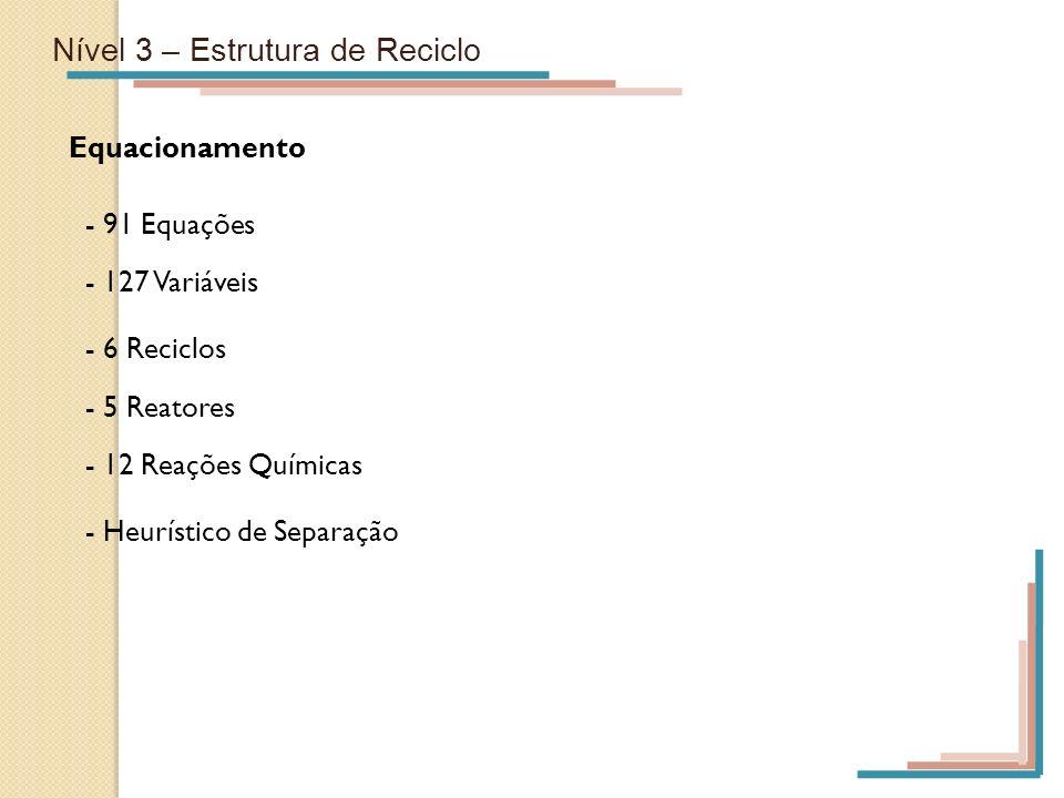 Nível 3 – Estrutura de Reciclo Equacionamento - 91 Equações - 127 Variáveis - 6 Reciclos - 5 Reatores - 12 Reações Químicas - Heurístico de Separação