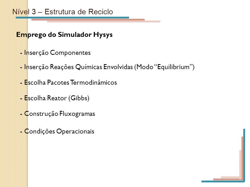 Nível 3 – Estrutura de Reciclo Emprego do Simulador Hysys - Inserção Componentes - Inserção Reações Químicas Envolvidas (Modo Equilibrium) - Escolha P