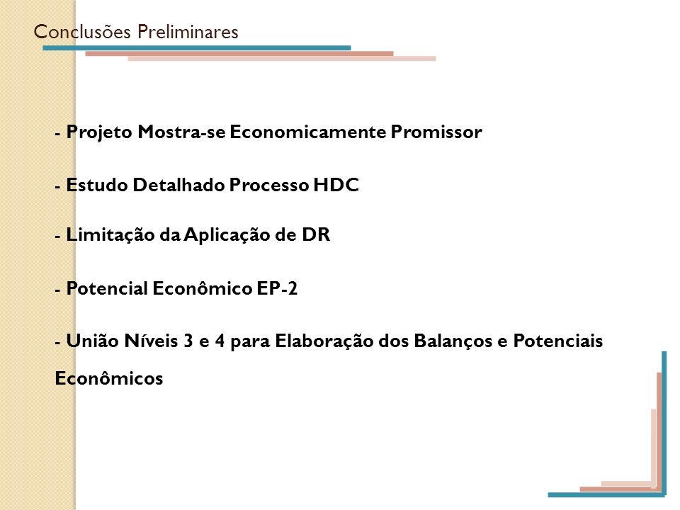 Conclusões Preliminares - Projeto Mostra-se Economicamente Promissor - Estudo Detalhado Processo HDC - Limitação da Aplicação de DR - Potencial Econôm