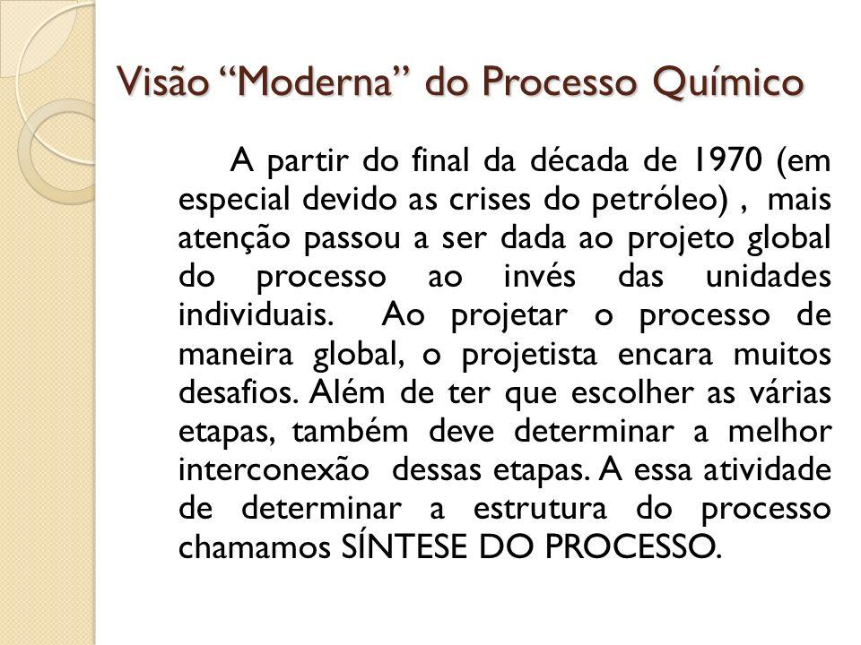 Visão Moderna do Processo Químico A partir do final da década de 1970 (em especial devido as crises do petróleo), mais atenção passou a ser dada ao pr