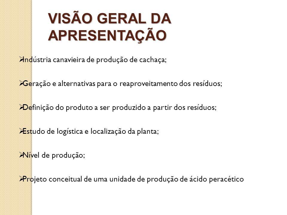 VISÃO GERAL DA APRESENTAÇÃO Indústria canavieira de produção de cachaça; Geração e alternativas para o reaproveitamento dos resíduos; Definição do pro