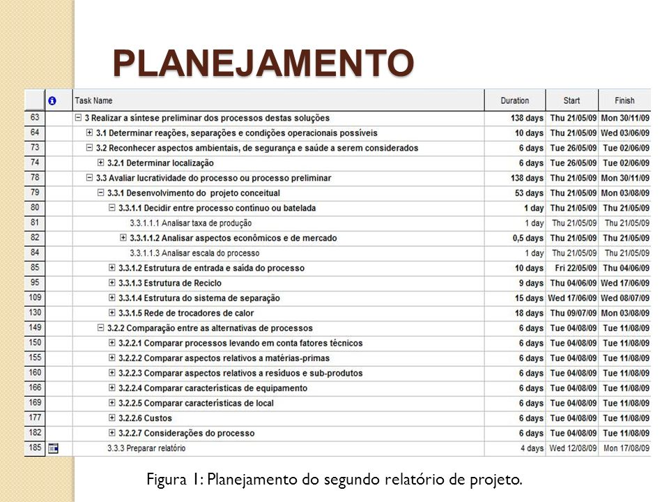 PLANEJAMENTO Figura 1: Planejamento do segundo relatório de projeto.