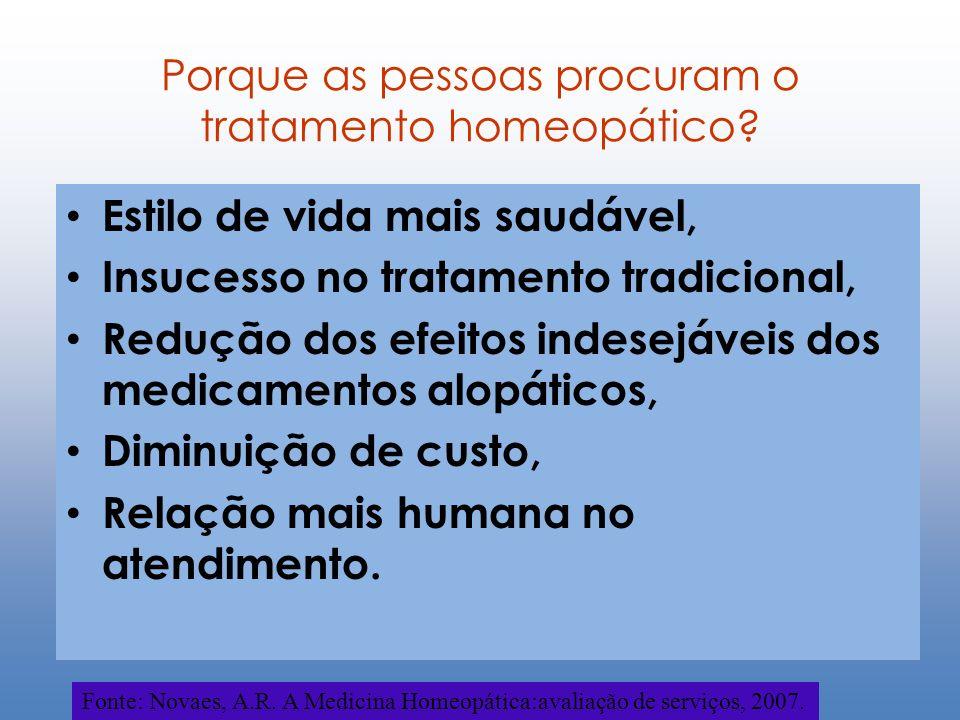 Porque as pessoas procuram o tratamento homeopático? Estilo de vida mais saudável, Insucesso no tratamento tradicional, Redução dos efeitos indesejáve