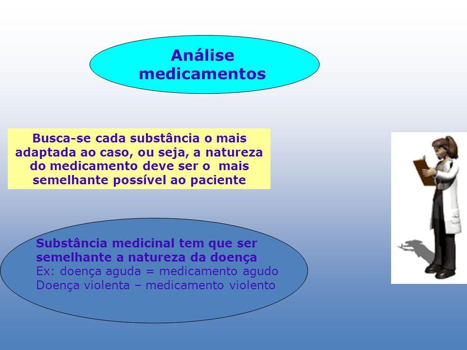 Análise medicamentos Busca-se cada substância o mais adaptada ao caso, ou seja, a natureza do medicamento deve ser o mais semelhante possível ao pacie