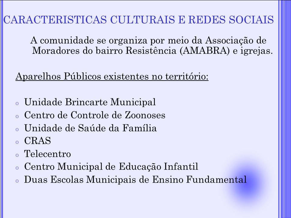 A comunidade se organiza por meio da Associação de Moradores do bairro Resistência (AMABRA) e igrejas. Aparelhos Públicos existentes no território: o