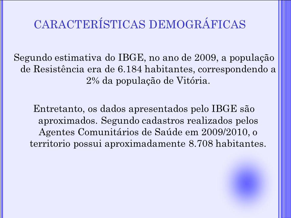 Segundo estimativa do IBGE, no ano de 2009, a população de Resistência era de 6.184 habitantes, correspondendo a 2% da população de Vitória. Entretant