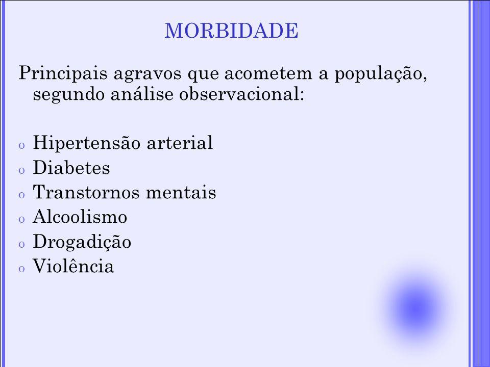 MORBIDADE Principais agravos que acometem a população, segundo análise observacional: o Hipertensão arterial o Diabetes o Transtornos mentais o Alcool