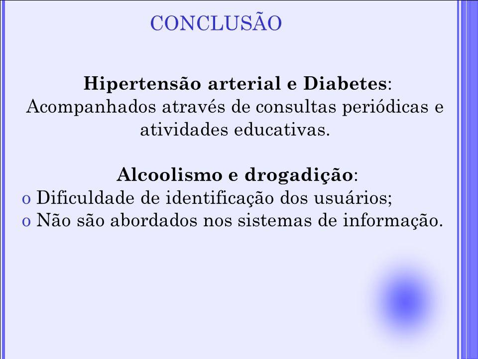 CONCLUSÃO Hipertensão arterial e Diabetes : Acompanhados através de consultas periódicas e atividades educativas. Alcoolismo e drogadição : o Dificuld