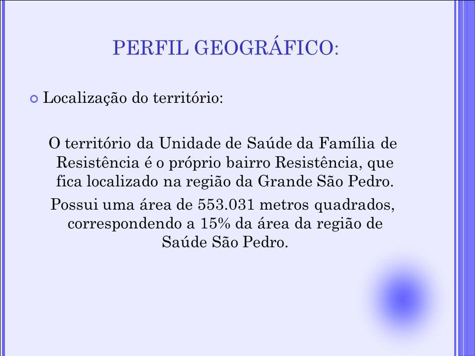 PERFIL GEOGRÁFICO: Localização do território: O território da Unidade de Saúde da Família de Resistência é o próprio bairro Resistência, que fica loca