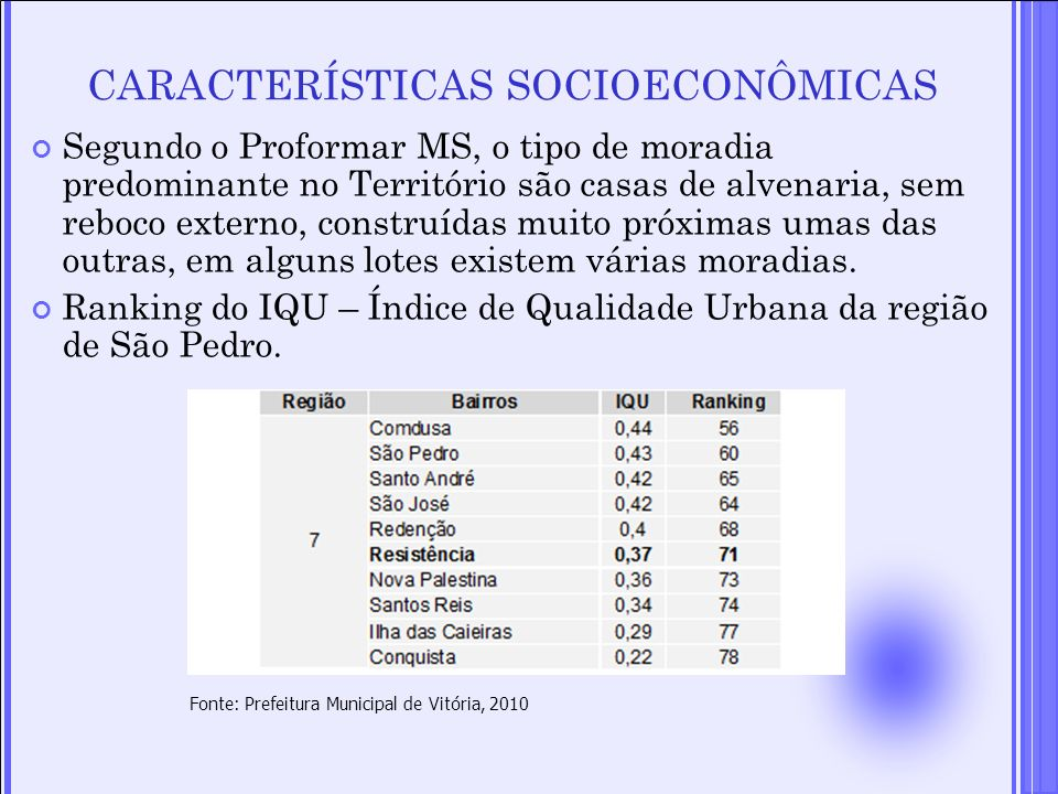 CARACTERÍSTICAS SOCIOECONÔMICAS Segundo o Proformar MS, o tipo de moradia predominante no Território são casas de alvenaria, sem reboco externo, const