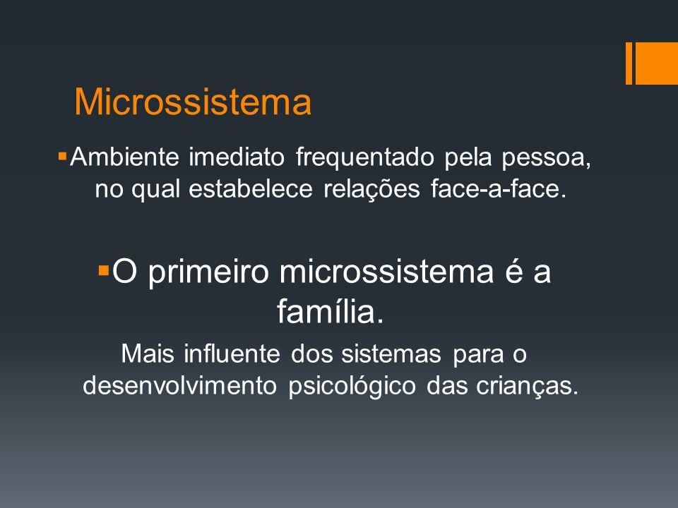 Microssistema Ambiente imediato frequentado pela pessoa, no qual estabelece relações face-a-face. O primeiro microssistema é a família. Mais influente