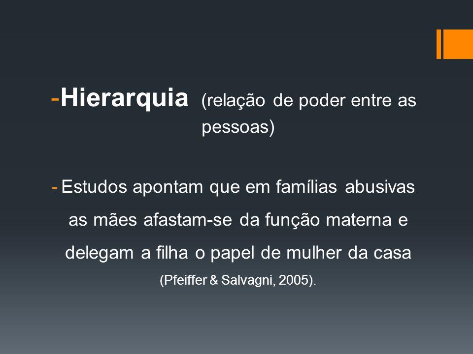 -Hierarquia (relação de poder entre as pessoas) -Estudos apontam que em famílias abusivas as mães afastam-se da função materna e delegam a filha o pap