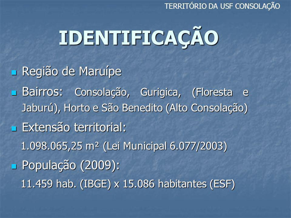 IDENTIFICAÇÃO Região de Maruípe Região de Maruípe Bairros: Consolação, Gurigica, (Floresta e Jaburú), Horto e São Benedito (Alto Consolação) Bairros: