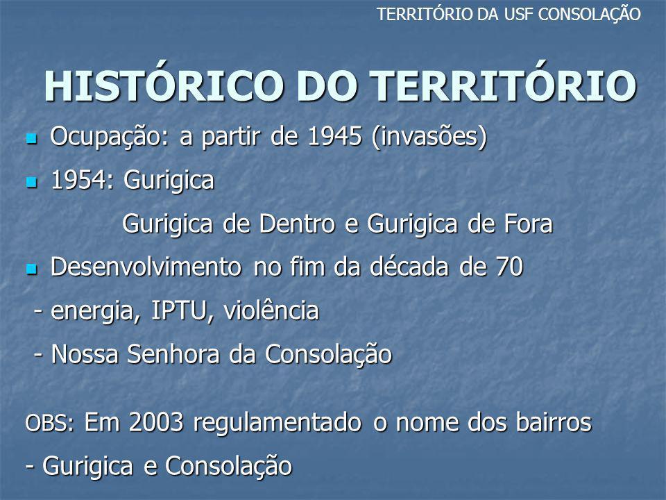 HISTÓRICO DO TERRITÓRIO Ocupação: a partir de 1945 (invasões) Ocupação: a partir de 1945 (invasões) 1954: Gurigica 1954: Gurigica Gurigica de Dentro e
