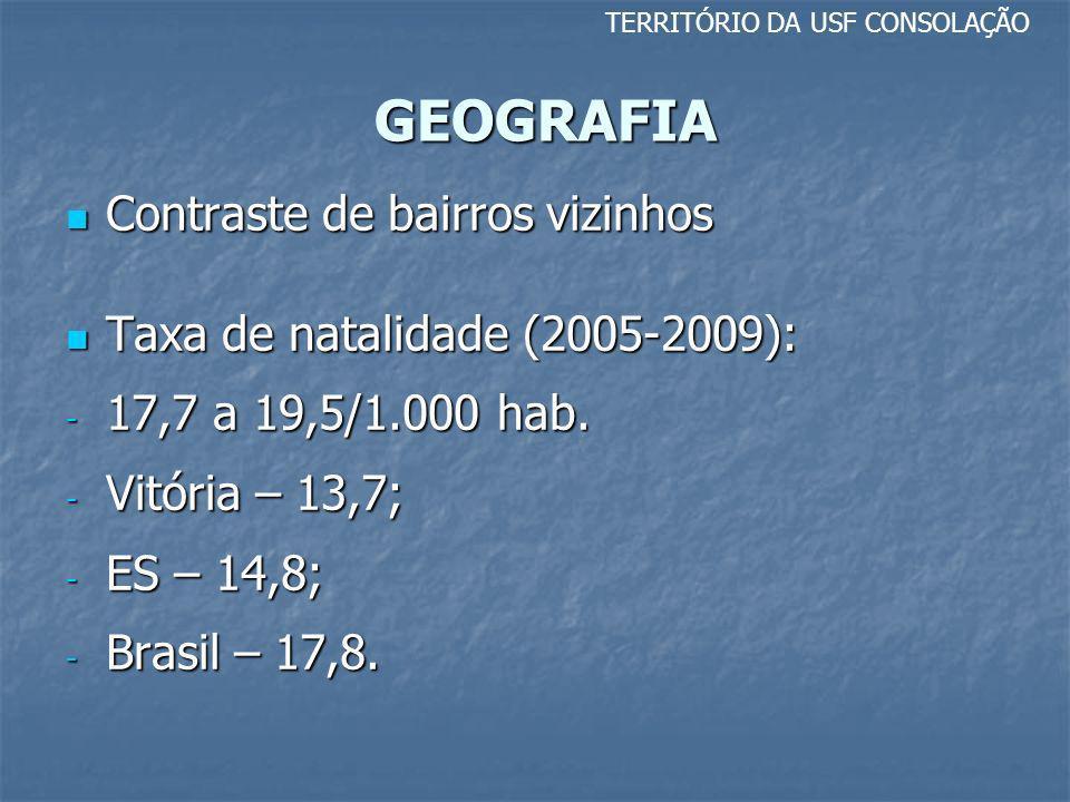 GEOGRAFIA Contraste de bairros vizinhos Contraste de bairros vizinhos Taxa de natalidade (2005-2009): Taxa de natalidade (2005-2009): - 17,7 a 19,5/1.