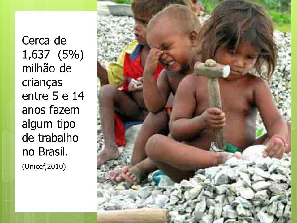 Cerca de 1,637 (5%) milhão de crianças entre 5 e 14 anos fazem algum tipo de trabalho no Brasil. (Unicef,2010)