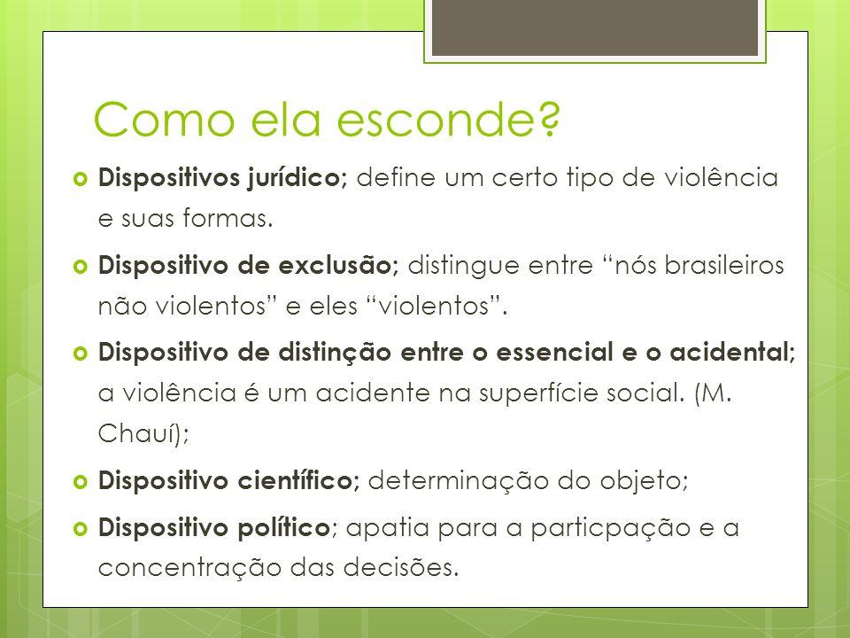 Como ela esconde? Dispositivos jurídico; define um certo tipo de violência e suas formas. Dispositivo de exclusão; distingue entre nós brasileiros não