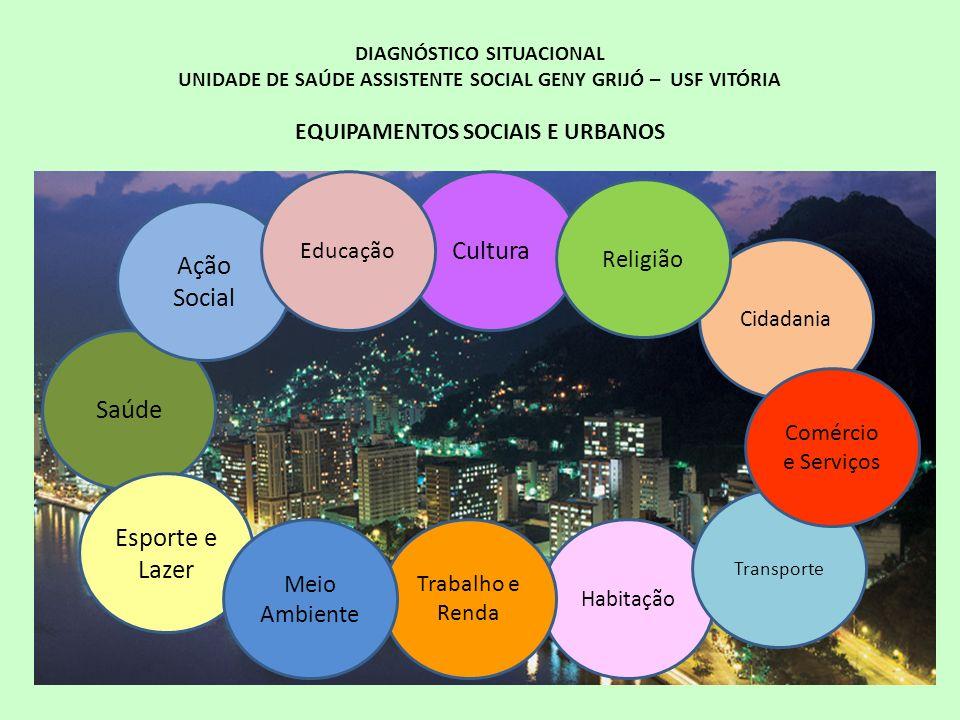 Saúde DIAGNÓSTICO SITUACIONAL UNIDADE DE SAÚDE ASSISTENTE SOCIAL GENY GRIJÓ – USF VITÓRIA EQUIPAMENTOS SOCIAIS E URBANOS Esporte e Lazer Cultura Ação
