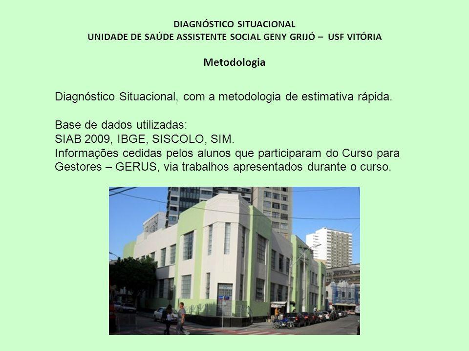 DIAGNÓSTICO SITUACIONAL UNIDADE DE SAÚDE ASSISTENTE SOCIAL GENY GRIJÓ – USF VITÓRIA Fonte: SEMUS/GRCA/BUP, 2009.