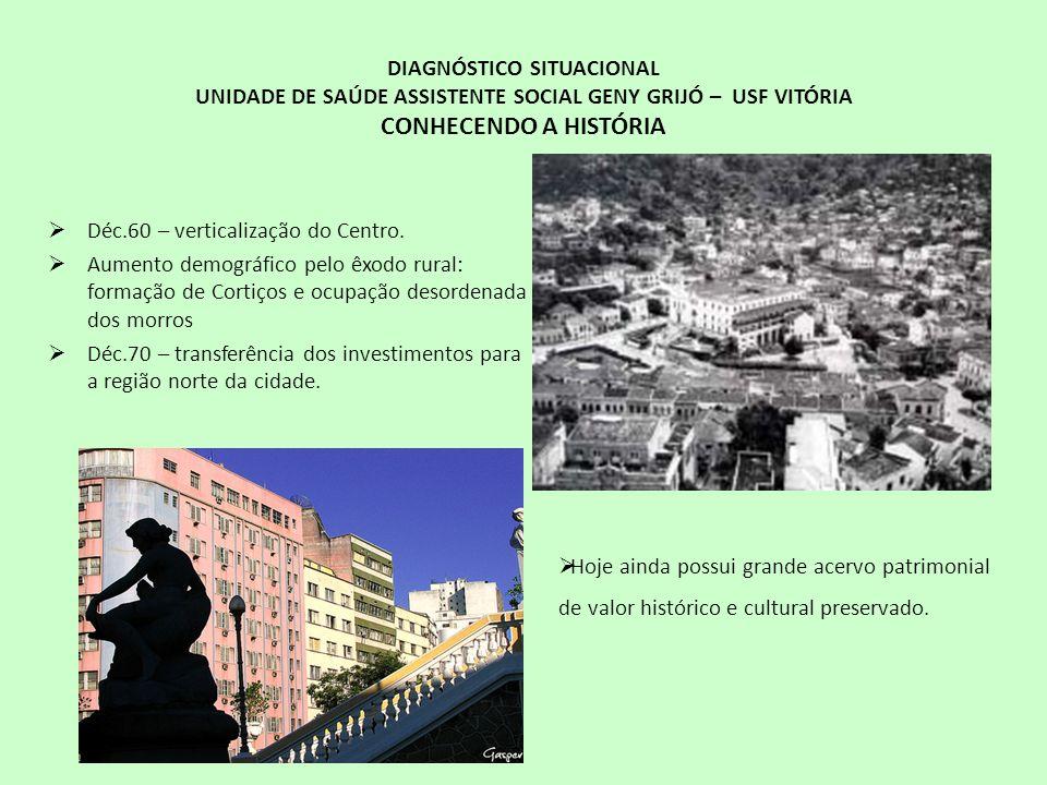 Conhecendo a história: SUS & USF VITÓRIA 6 Local escolhido para construção do Centro de Saúde Estadual.