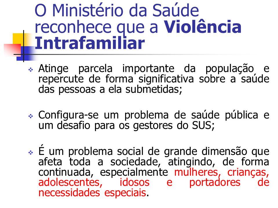 Violência Contra Crianças e Adolescentes Qual tipo de violência contra crianças que você mais conhece.