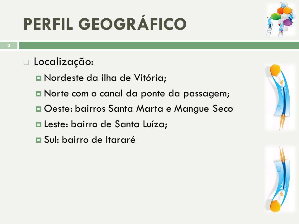 ..::: Território: ANDORINHAS..:::Região: MARUÍPE..:::Município: VITÓRIA - ES..:: Camila Helmer Dias..:: Cíntia Maria Rocha Nonato