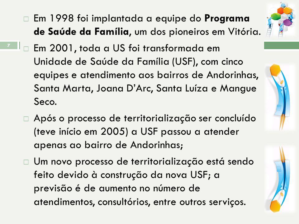 De 1972 a 1975 a comunidade pleiteou junto ao governo o aterro da região, cujas casas encontravam-se sobre palafitas; Por meio de mutirões a comunidad