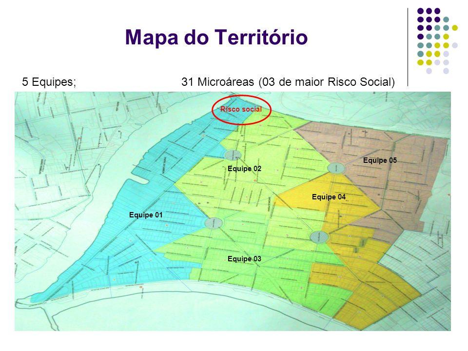 Mapa do Território 5 Equipes; 31 Microáreas (03 de maior Risco Social) Equipe 01 Equipe 02 Equipe 04 Equipe 05 Equipe 03 Risco social