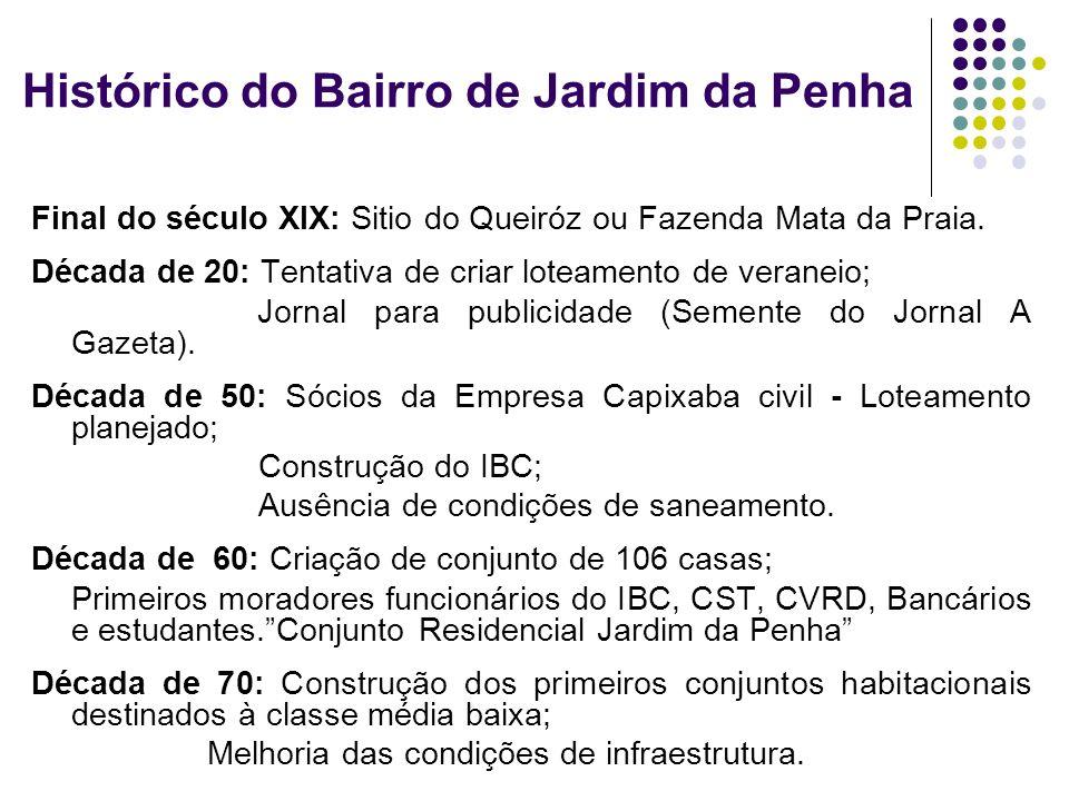 Histórico do Bairro de Jardim da Penha Final do século XIX: Sitio do Queiróz ou Fazenda Mata da Praia. Década de 20: Tentativa de criar loteamento de