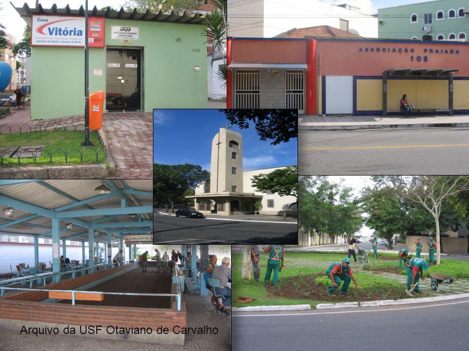 Arquivo da USF Otaviano de Carvalho