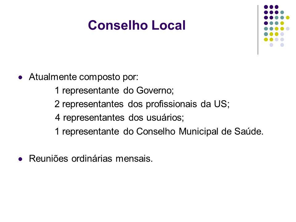 Conselho Local Atualmente composto por: 1 representante do Governo; 2 representantes dos profissionais da US; 4 representantes dos usuários; 1 represe