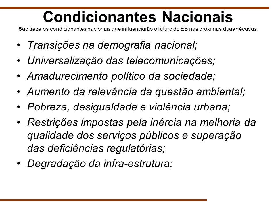 Condicionantes Nacionais São treze os condicionantes nacionais que influenciarão o futuro do ES nas próximas duas décadas. Transições na demografia na